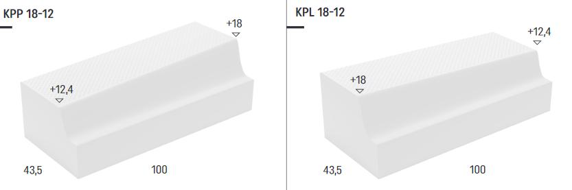 kpp-kpl-18-12 krawężniki przystankowe skośne
