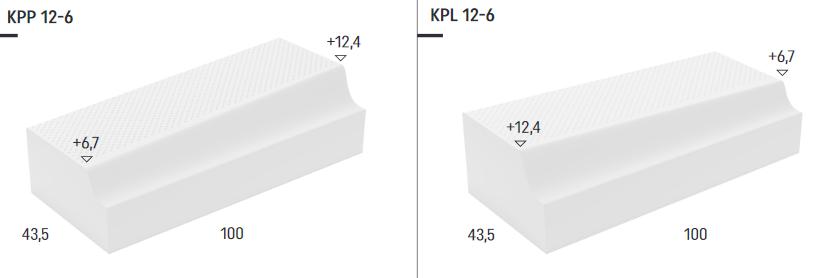 kpp-kpl-12-6 krawężniki przystankowe skośne