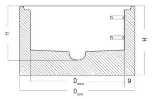 podstawa-studni-dfk